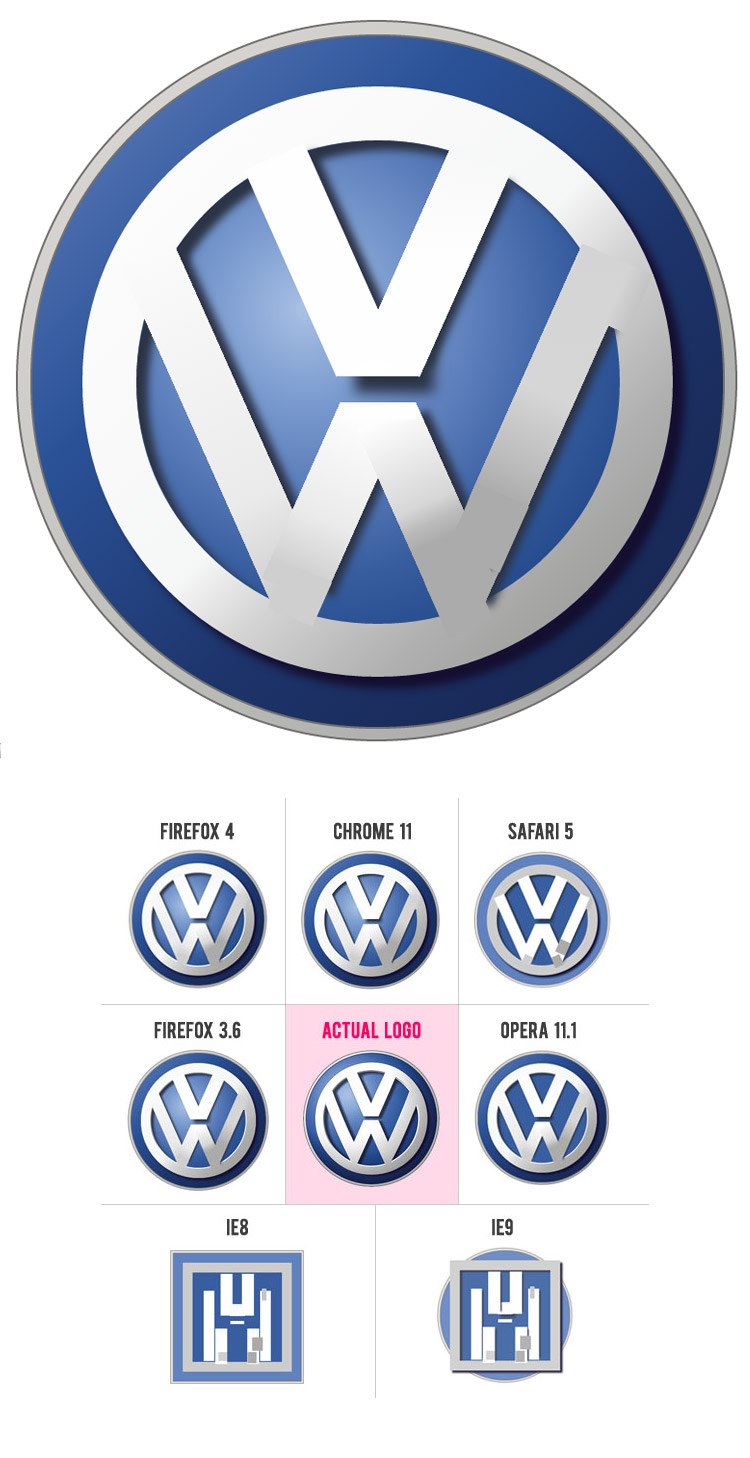 Volkswagen Logo re-created in CSS