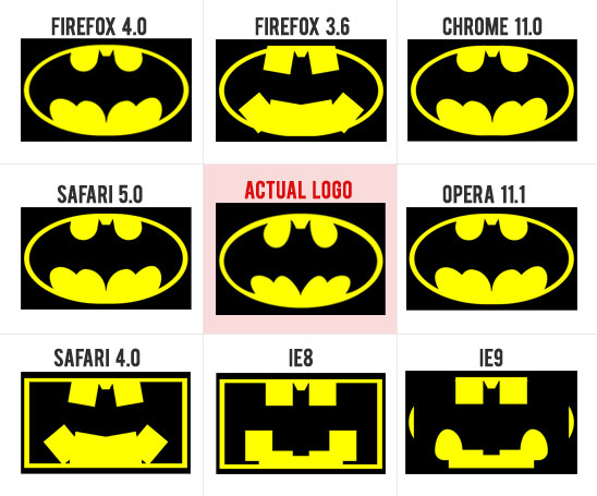 Famous Logos In Css3 Batman Tangled In Design