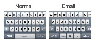 iPhone Email Keyboard