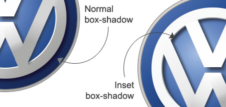 how to create box shadow in css3
