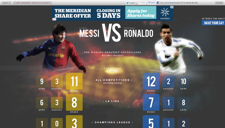 messivsronaldo.net screenshot