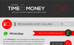 Virgin Media Interactive Infographic - Saving Time & Money through your Broadband and Mobile Phone